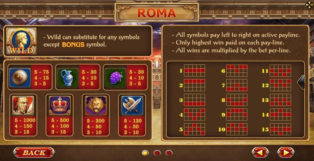 กติกาวิธีเล่น สล็อต Roma การจ่ายรางวัล